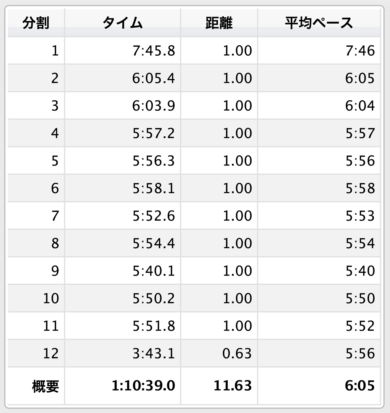 Garmin run data 20150624 img 01