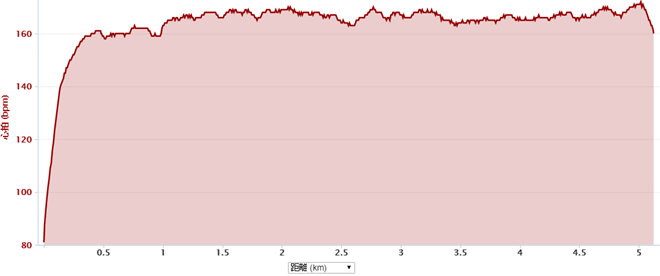 garmin-run-data-20150912-img-02